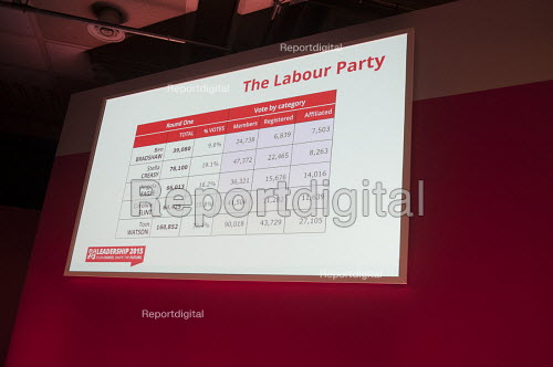 Tom Watson wins Labour Party deputy leadership election Westminster London - Philip Wolmuth - 2015-09-12