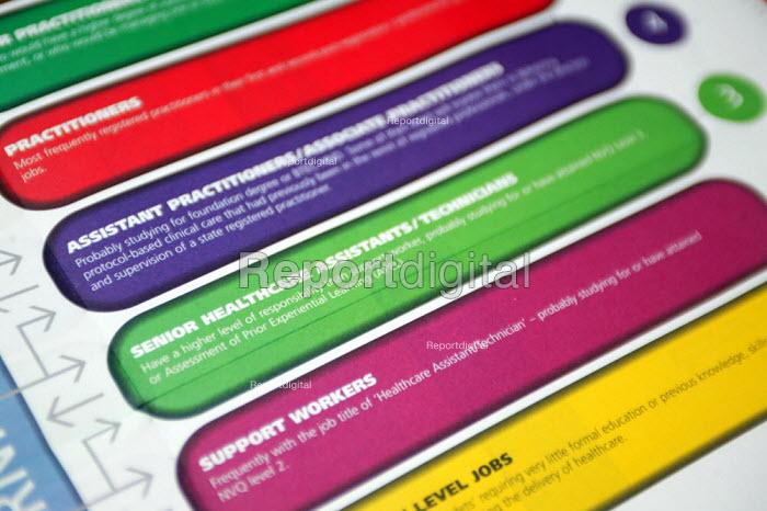 NHS Career grades. Halesowen Health Centre. - John Harris - 2007-06-25