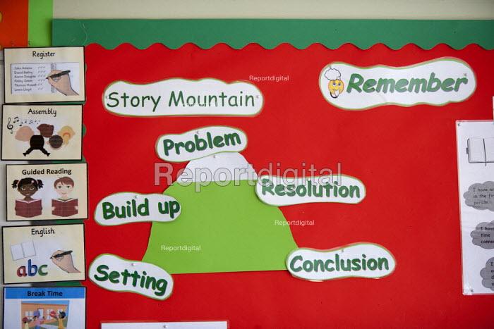 Classroom wall display of English words, St Richard's First School - John Harris - 2015-06-11