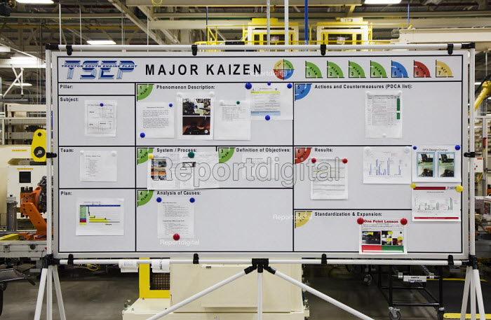 Trenton, Michigan - A kaizen board at Chrysler Trenton South Engine Plant describes steps being taken to solve a manufacturing problem. The Japanese term Kaizen refers to a management philosophy of continuous improvement of the manufacturing process using problem-solving and analysis techniques. - Jim West - 2010-03-19