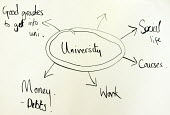 University career map drawn by secondary school pupil - Duncan Phillips - 29-06-2003