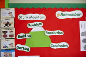 Classroom wall display of English words, St Richard's First School - John Harris - 11-06-2015