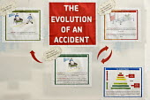 The Evolution of an accident display Swansea Mail Centre, South Wales. The Heinrich Safety Pyramid - John Harris - 2010s,2017,accident,accidental,accidents,accidents at work,DIA,display,displays,employee,employees,Employment,Evolution,Heinrich's Accident Triangle,Herbert William Heinrich,incident,incidents,job,job